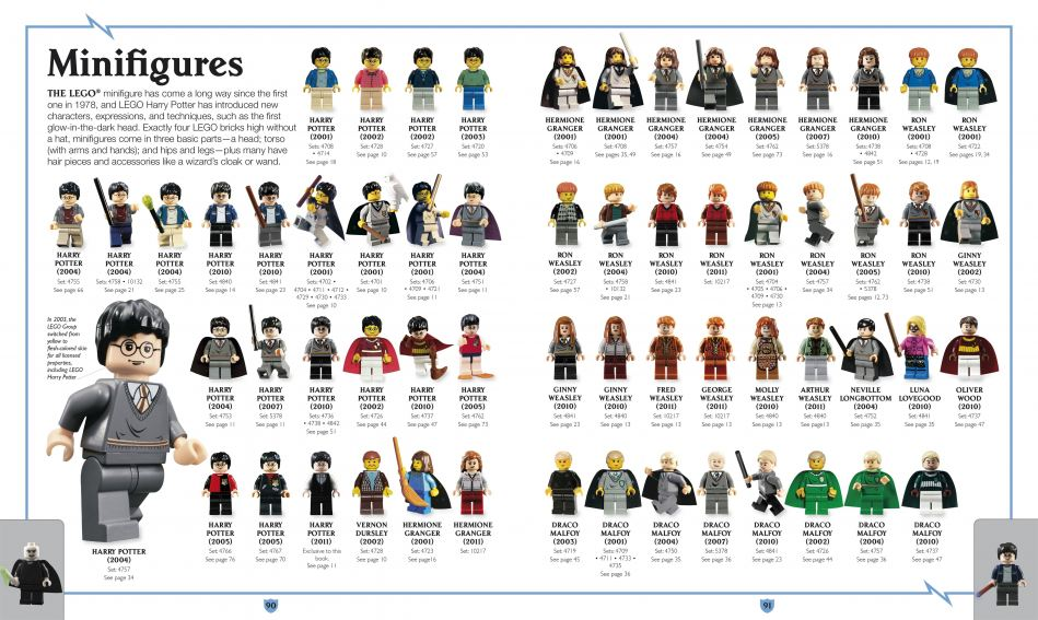 Harry Potter Lego Book Image 2