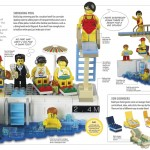 LEGO Play Book Page 177